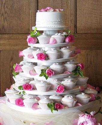کاپ کیک یا کیک فنجانی (cup cake)